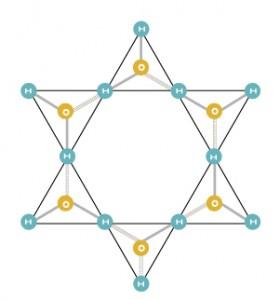 六員環構造水